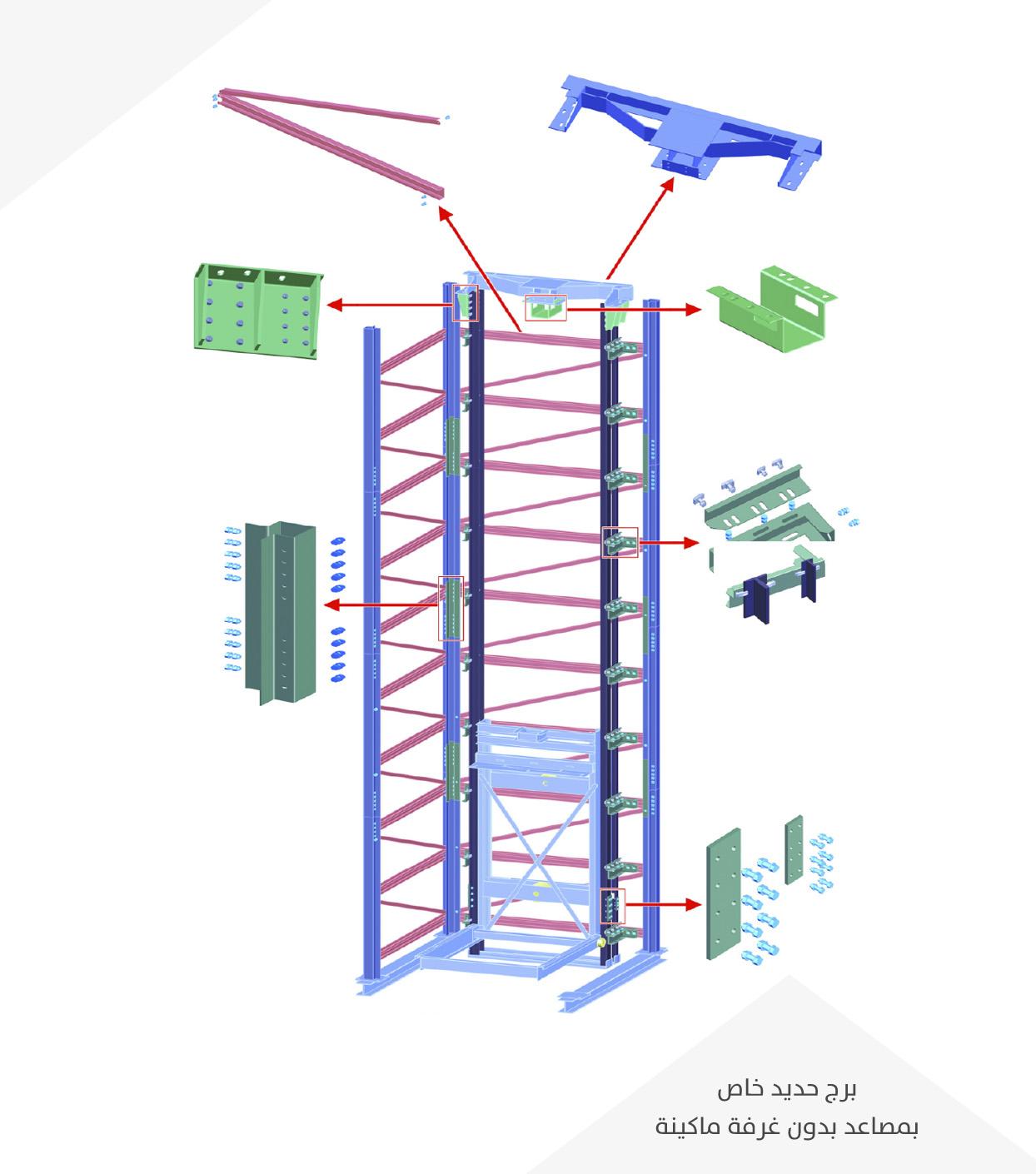 برج حديد خاص بمصاعد بدون غرفة ماكينة